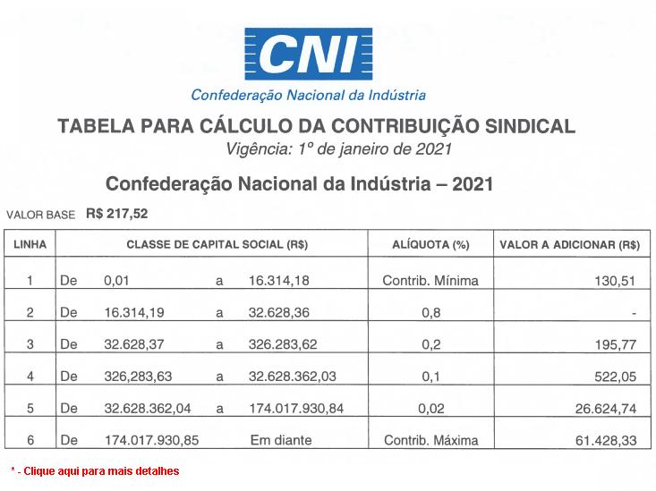 Tabela-Contribuicao-Sindical-2021