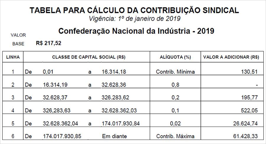tabela_para_calculo_da_contruibuicao_sindical_2019-a