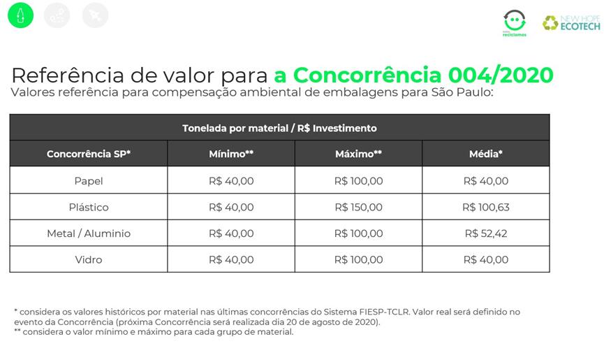 ECOTECH0042020CONCORRENCIA-ERRATA