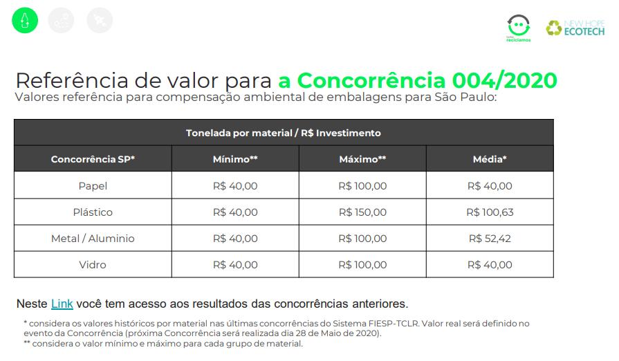 ECOTECH0042020CONCORRENCIA
